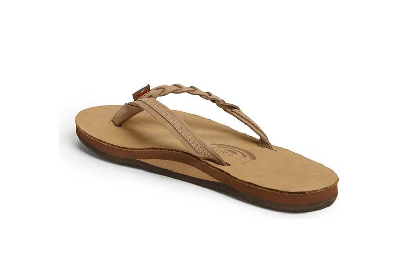 """<h2 data-bind="""" title"""">Best For: Sandals with Support</h2>"""