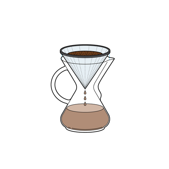 Chemex Brewed Coffee, Using a Metal Kone Filter