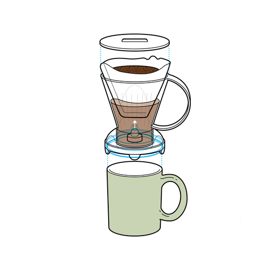 Clever Dripper Brewed Coffee