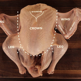 Food & Wine: Watch: Everything You Need to Know About Butchering a Turkey