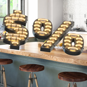 Food & Wine: The #1 Rule for How Much to Spend onYour Kitchen Remodel