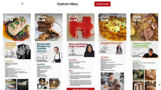 Food & Wine: Chefs for Hillary, Pinterest