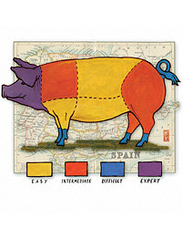 Food & Wine: Careta: eating all parts of the pig