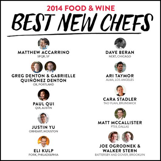 Food & Wine: Meet the 2014 Food & Wine Best New Chefs